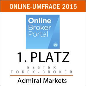 Bester Forex-Broker 2015, Platz 1