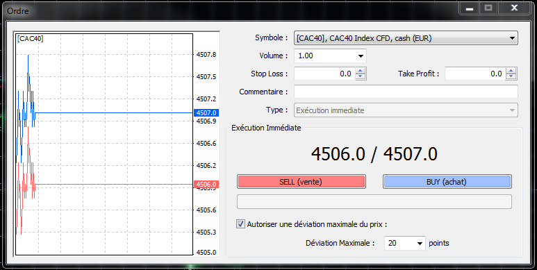 Difference forex et cfd