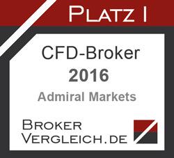 Bester CFD-Broker 2016
