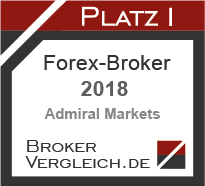 Forex awards 2018