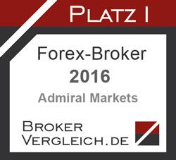 Bester Forex-Broker 2016